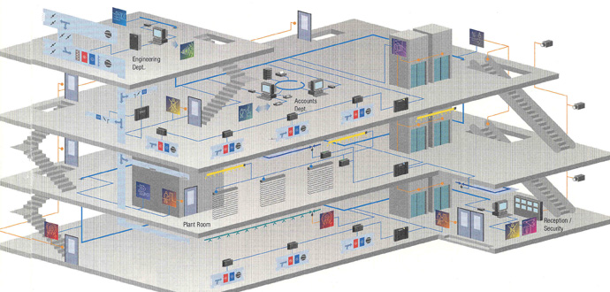 Increase Sustainability Through Building Energy Management Systems