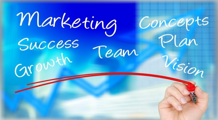 Effective Marketing For A Small Business