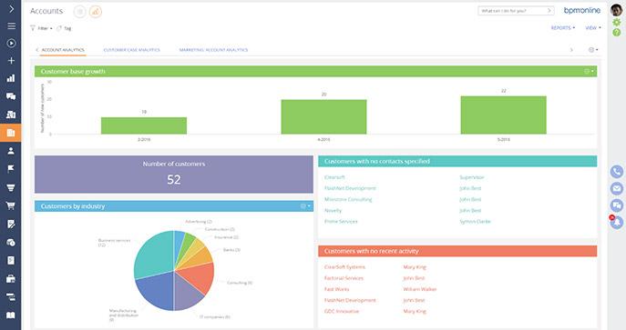 bpmonline cloud CRM software