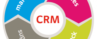 pharma CRM software