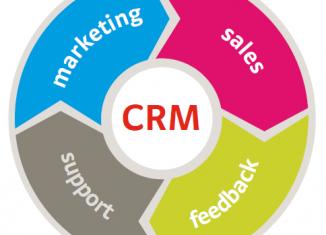 pharma CRM software